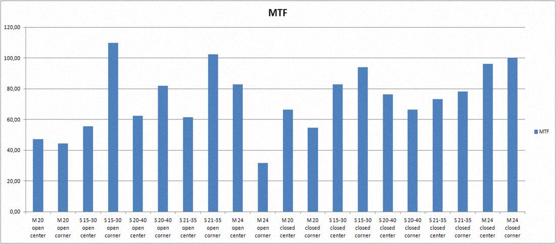 MTF1.jpg